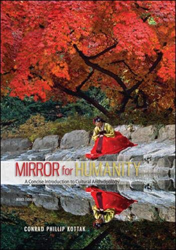 9780078035050: Mirror for Humanity: A Concise Introduction to Cultural Anthropology