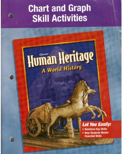 9780078231209: Chart and Graph Chart and Graph Skill Activities: Glencoe Human Heritage, A World History
