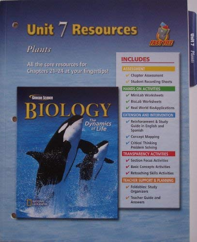 Bdol Unit 7 Fast File 04