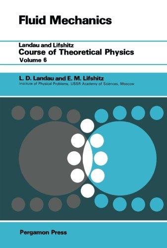 9780080291420: Fluid Mechanics: Volume 6 (Pergamon International Library of Science, Technology, Engineering & Social Studies)