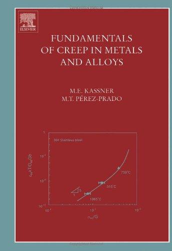9780080436371: Fundamentals of Creep in Metals and Alloys