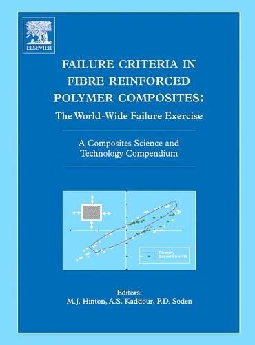 9780080444758: Failure Criteria in Fibre-Reinforced-Polymer Composites: The World-Wide Failure Exercise