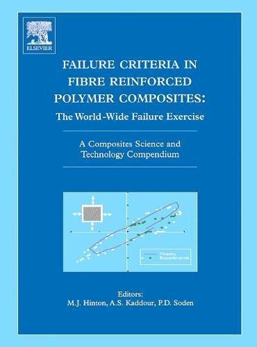 9780080444758: Failure Criteria in Fibre-Reinforced-Polymer Composites