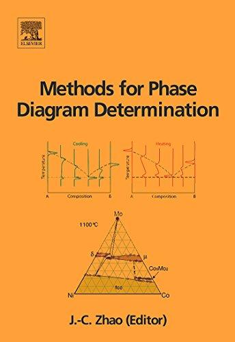 9780080446295: Methods for Phase Diagram Determination