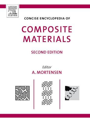 9780080451268: Concise Encyclopedia of Composite Materials