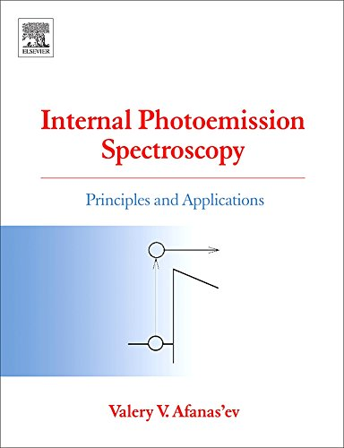 9780080451459: Internal Photoemission Spectroscopy: Principles and Applications