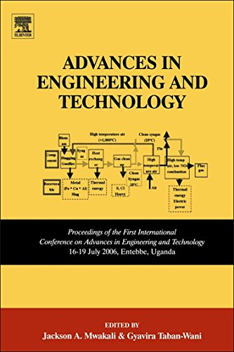 9780080453125: Proceedings from the International Conference on Advances in Engineering and Technology (AET2006)