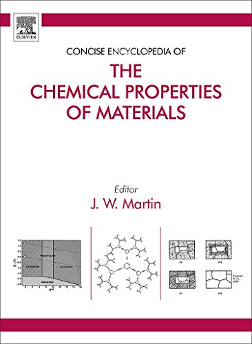 9780080465265: Concise Encyclopedia of the Chemical Properties of Materials