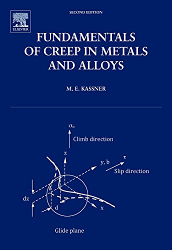 9780080475615: Fundamentals of Creep in Metals and Alloys, Second Edition