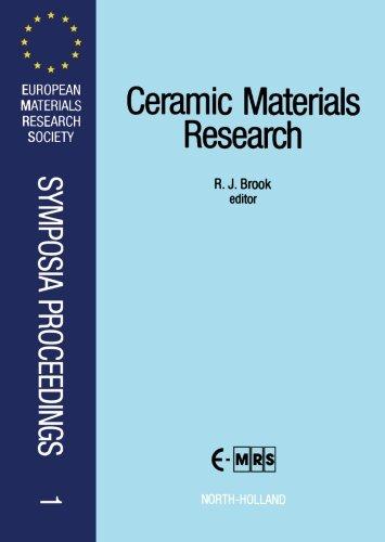9780080978321: Ceramic Materials Research
