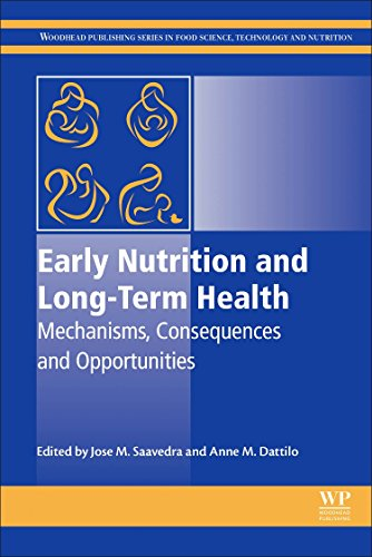 Early Nutrition and Long-Term Health: Mechanisms, Consequences, and Opportunities (Woodhead ...