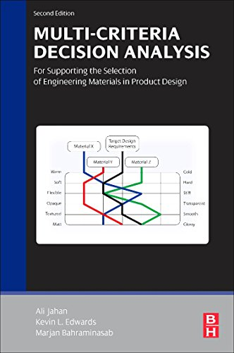Multi-Criteria Decision Analysis for Supporting the Selection of Engineering Materials in Product ...