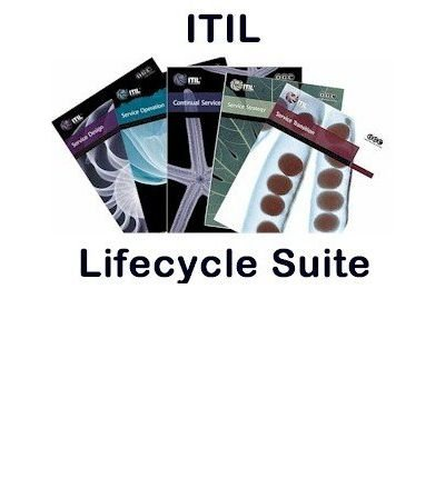 9780113310500: ITIL Lifecycle Publication Suite: 5 vols: Service Strategy WITH Service Design AND Service Transition AND Service Operation AND Continual Service Improvement