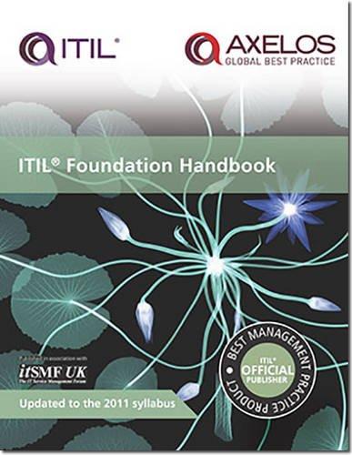9780113313495: ITIL Foundation Handbook - Pocketbook: 2011