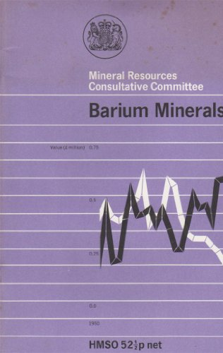 9780115108266: Barium Minerals (Mineral Dossier)