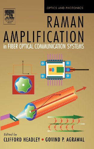 9780120445066: Raman Amplification in Fiber Optical Communication Systems (Optics and Photonics)