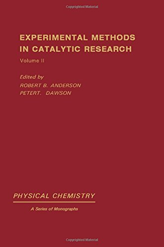 9780120586608: Experimental Methods in Catalytic Research: v. 2 (Physical Chemistry)