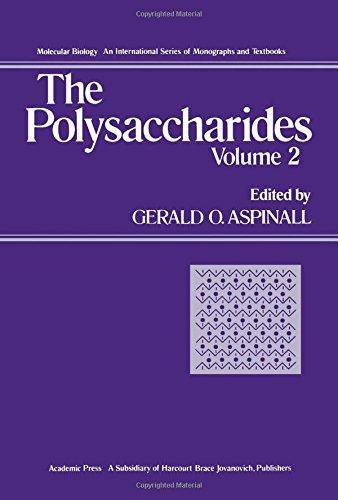 9780120656028: The Polysaccharides, Volume 2 (Molecular Biology)