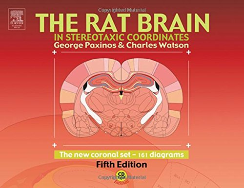 9780120884728: The Rat Brain in Stereotaxic Coordinates - The New Coronal Set, Fifth Edition