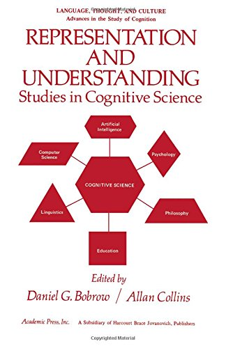 9780121085506: Representation and Understanding: Studies in Cognitive Science (Language, Thought & Culture)