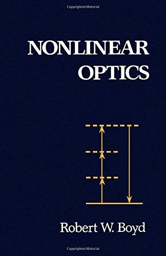 9780121216801: Nonlinear Optics
