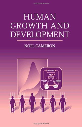 9780121566517: Human Growth and Development