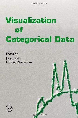 9780122990458: Visualization of Categorical Data