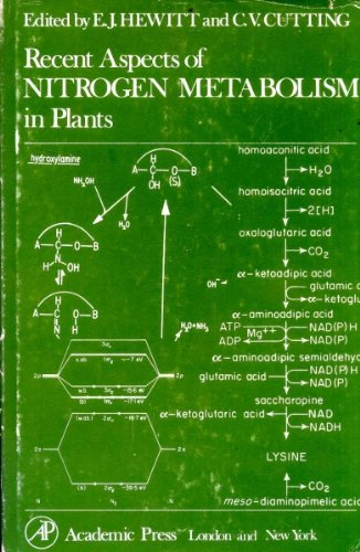 Recent Aspects of Nitrogen Metabolism in Plants