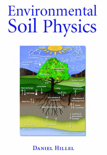 9780123485250: Environmental Soil Physics: Fundamentals, Applications, and Environmental Considerations