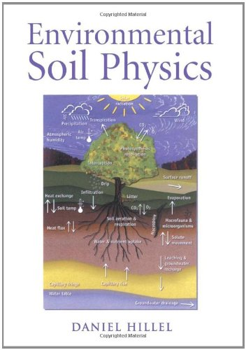 Environmental Soil Physics: Fundamentals, Applications, and Environmental: Hillel, Dan