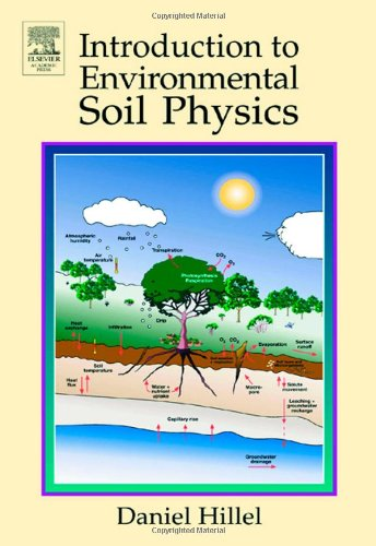 9780123486554: Introduction to Environmental Soil Physics: The State and the Transport of Matter and Energy in the Soil-Plant-Atmosphere Continuum