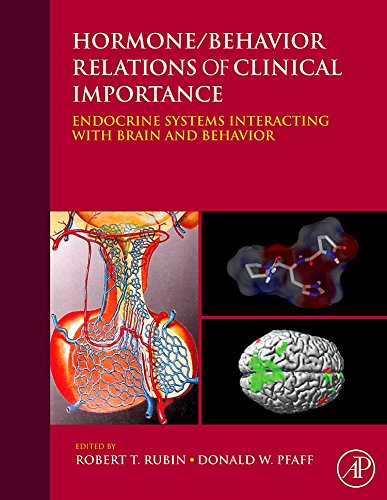 9780123749260: Hormone/Behavior Relations of Clinical Importance: Endocrine Systems Interacting with Brain and Behavior