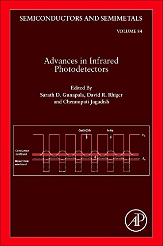 9780123813374: Advances in Infrared Photodetectors, Volume 84 (Semiconductors and Semimetals)