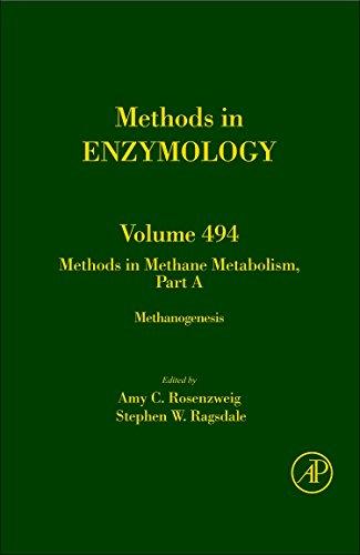 9780123851123: Methods in Methane Metabolism, Part A, Volume 494: Methanogenesis (Methods in Enzymology)