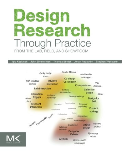 9780123855022: Design Research Through Practice: From the Lab, Field, and Showroom