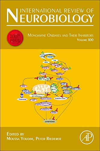 9780123864673: Monoamine Oxidases and their Inhibitors, Volume 100 (International Review of Neurobiology)