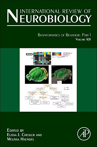 9780123884084: Bioinformatics of Behavior: Part 1, Volume 103 (International Review of Neurobiology)