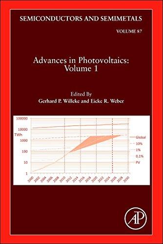 Advances in Photovoltaics: Advances in Photovoltaics: Part 1 Basics: Part 1 Volume 87 (Hardback)