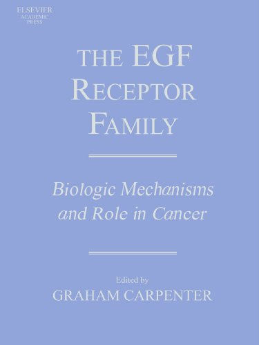 9780123885715: The EGF Receptor Family: Biologic Mechanisms and Role in Cancer