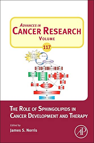 9780123942746: The Role of Sphingolipids in Cancer Development and Therapy: 117 (Advances in Cancer Research)