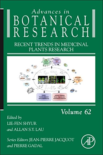 9780123945914: Recent Trends in Medicinal Plants Research, Volume 62 (Advances in Botanical Research)