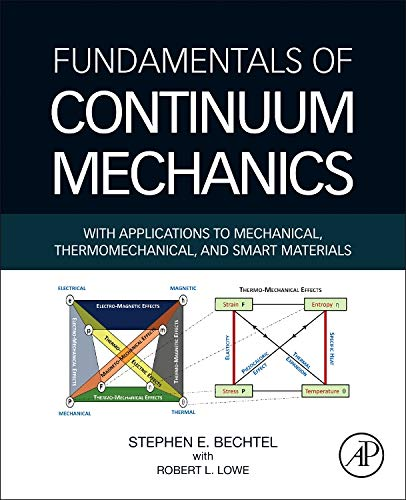 9780123946003: Fundamentals of Continuum Mechanics: With Applications to Mechanical, Thermomechanical, and Smart Materials