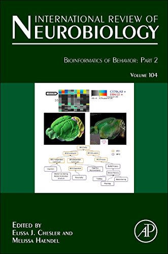 9780123983237: Bioinformatics of Behavior: Part 2, Volume 104 (International Review of Neurobiology)