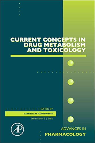 9780123983398: Current Concepts in Drug Metabolism and Toxicology, Volume 63 (Advances in Pharmacology)