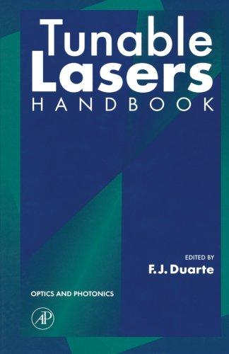 9780123995469: Tunable Lasers Handbook