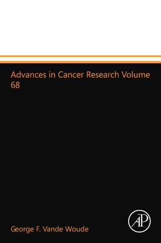 9780124015296: Advances in Cancer Research Volume 68