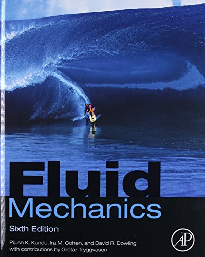 9780124059351: Fluid Mechanics, Sixth Edition