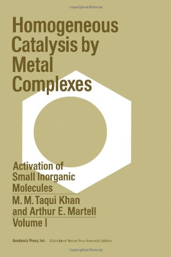 9780124061019: Homogeneous Catalysis by Metal Complexes: Activation of Small Inorganic Molecules v. 1