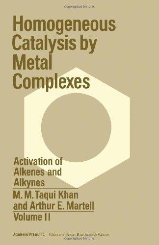 Homogeneous Catalysis By Metal Complexes - Volume II Activation of Alkenes and Alkynes: M. M. Taqui...