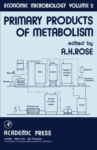 Economic Microbiology: Primary Products of Metabolism: Volume 2